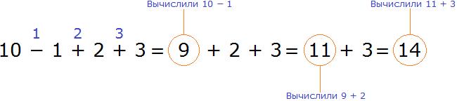 Вычисление 10-1-2-3 слева направо в порядке следования