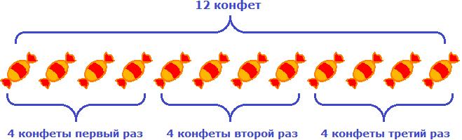 оп рис 2