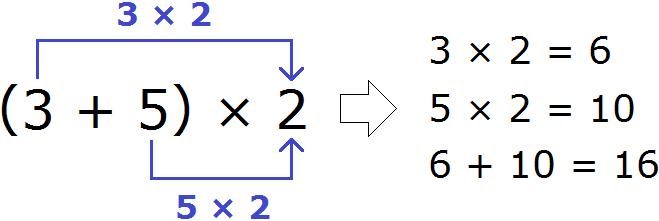 распределительный закон умножения в картинке