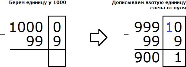 10000 минус 999 степ 2