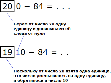 200 минус 84 method 2 step 2