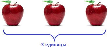 3 единицы яблока