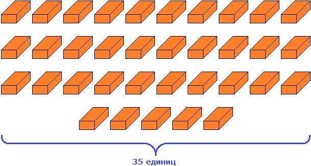35 кирпичей в единицах