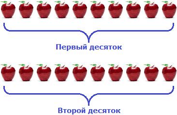 два десятка яблок