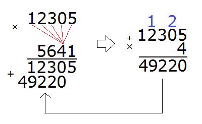 21305123