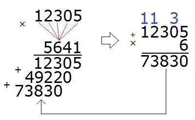 21305124