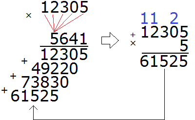 21305125