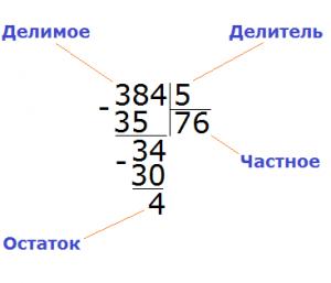 38459