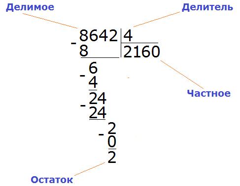 8642411