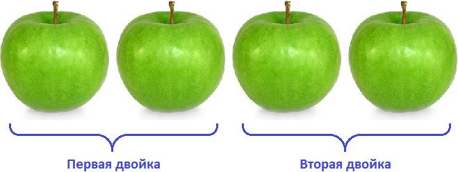 сколько раз два яблока содержится в четырех яблоках