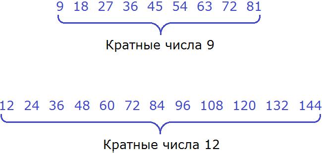 -5 -1 i 4 на кп