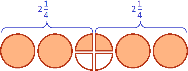 5-1 na 1 na 2 рисунок 3