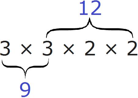 Разложение чисел 9 и 12