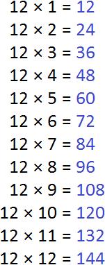 нахождение кратных числа 12 вручную