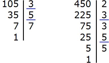нод чисел 105 и 450