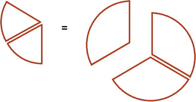 сравнение двух кусочков из трех и одного кусочка из трех