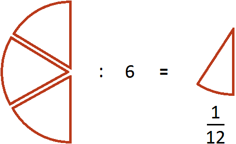 три шестых на 6 равно 1 на 12 рисунк