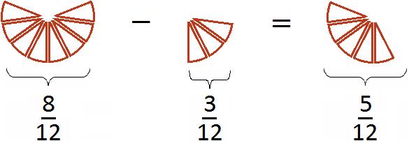 восемь двенадцатых минус три двенадцатых решение в рисунках