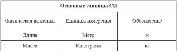 17SI2