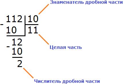 десятичные дроби рисунок 1