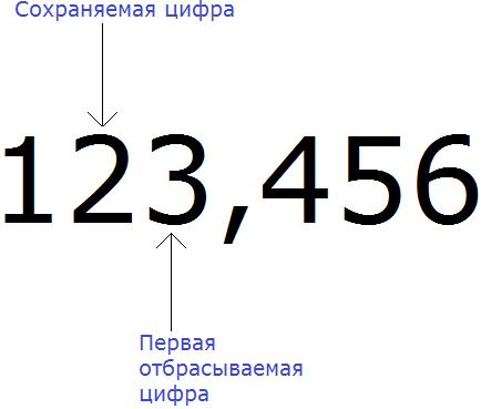 22123456pribl1