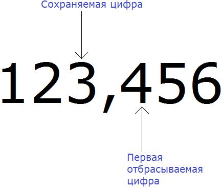 22123456pribl2