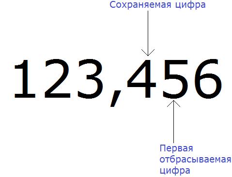 22123456pribl3
