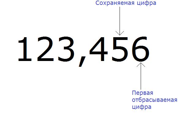 22123456pribl4
