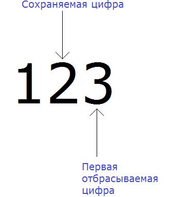 22123pribl2