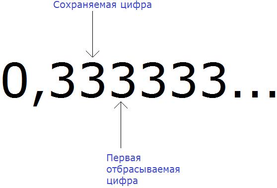 23115