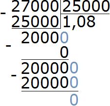 27000 разделить на 25000 равно одна целая 8 сотых