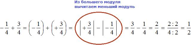- 1 на 4 на 3 на 4 решение