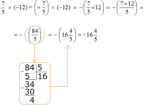 Семь пятых умножить на минус двенадцать равно минус шестнадцать целых четыре пятых