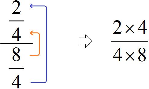 умножение и деление целых чисел рисунок 2