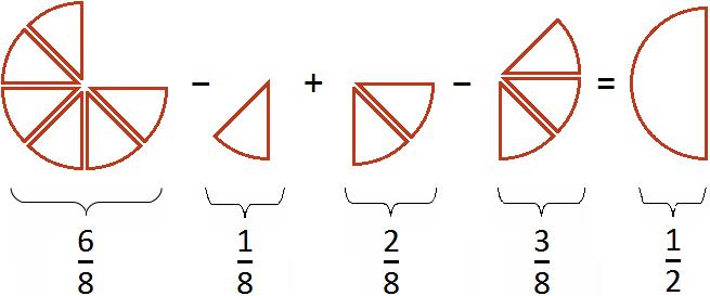 6 minus 1 plus 2 minus 3 na 8 в рисунках
