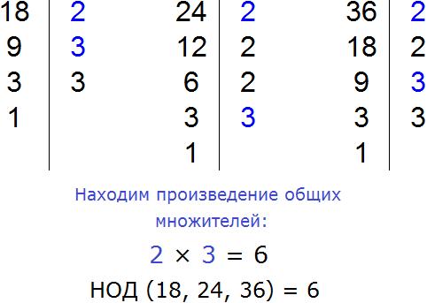 нахождение НОД для 18 24 36