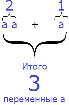 три переменные a