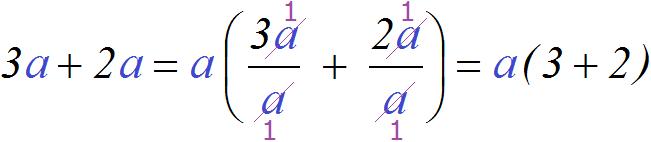 вынесение общего множителя в 3a и 2a подробно