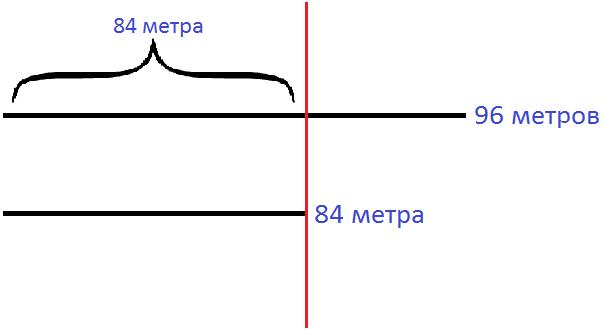 96 метров и 84 метра шаг 2