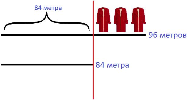 96 метров и 84 метра шаг 3