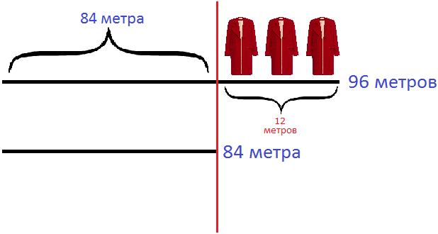 96 метров и 84 метра шаг 4