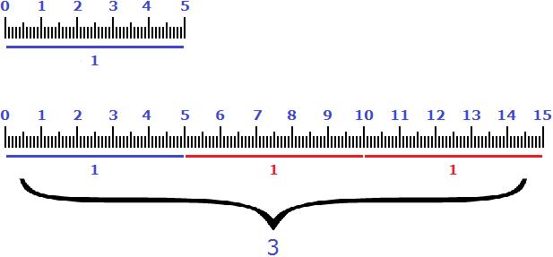 5 см 5 см 5 см 1 и 1 и 1 процентов