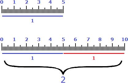 5см и 5 см 1 и 1