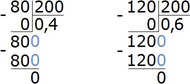 деление уголком 80 и 120 на 200