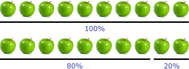 десять и восемь яблок рисунок 2