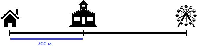 дом школа и аттракцион в расстояниях рисунок 2