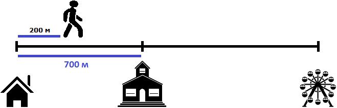 дом школа и аттракцион в расстояниях рисунок 3