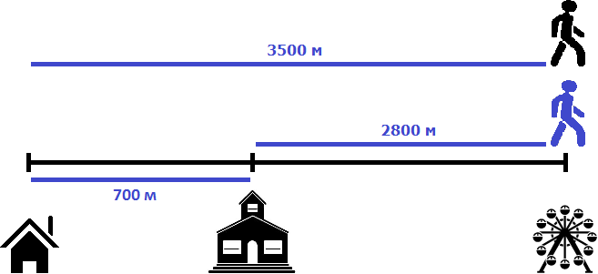 дом школа и аттракцион в расстояниях рисунок 9