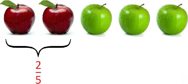 два яблока из пяти