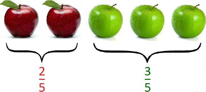 три яблока из пяти